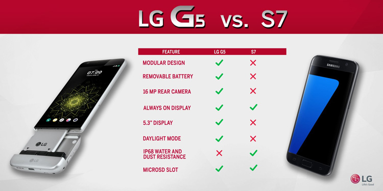 LG G5 and Galaxy S7-2